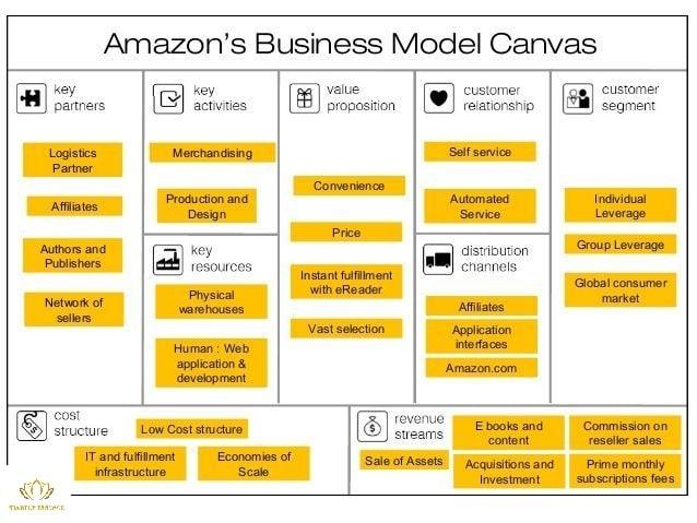 Amazon BMC-min
