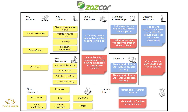 ZOZcar BMC-min
