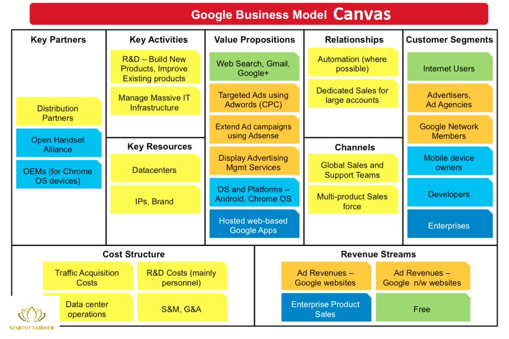 google BMC